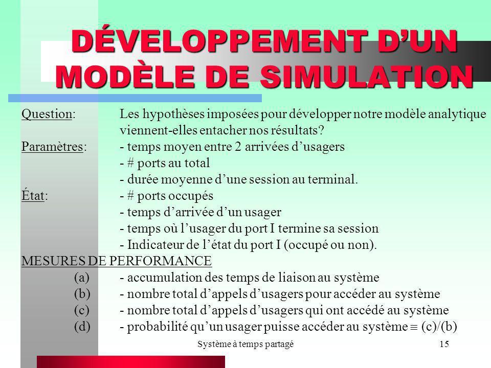 Système à temps partagé15 DÉVELOPPEMENT DUN MODÈLE DE SIMULATION Question:Les hypothèses imposées pour développer notre modèle analytique viennent-ell