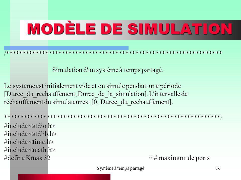 Système à temps partagé16 MODÈLE DE SIMULATION /***************************************************************** Simulation d'un système à temps part