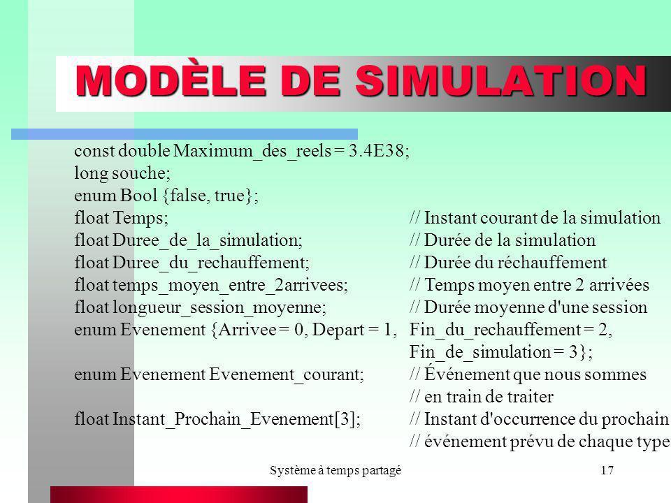 Système à temps partagé17 MODÈLE DE SIMULATION const double Maximum_des_reels = 3.4E38; long souche; enum Bool {false, true}; float Temps;// Instant c