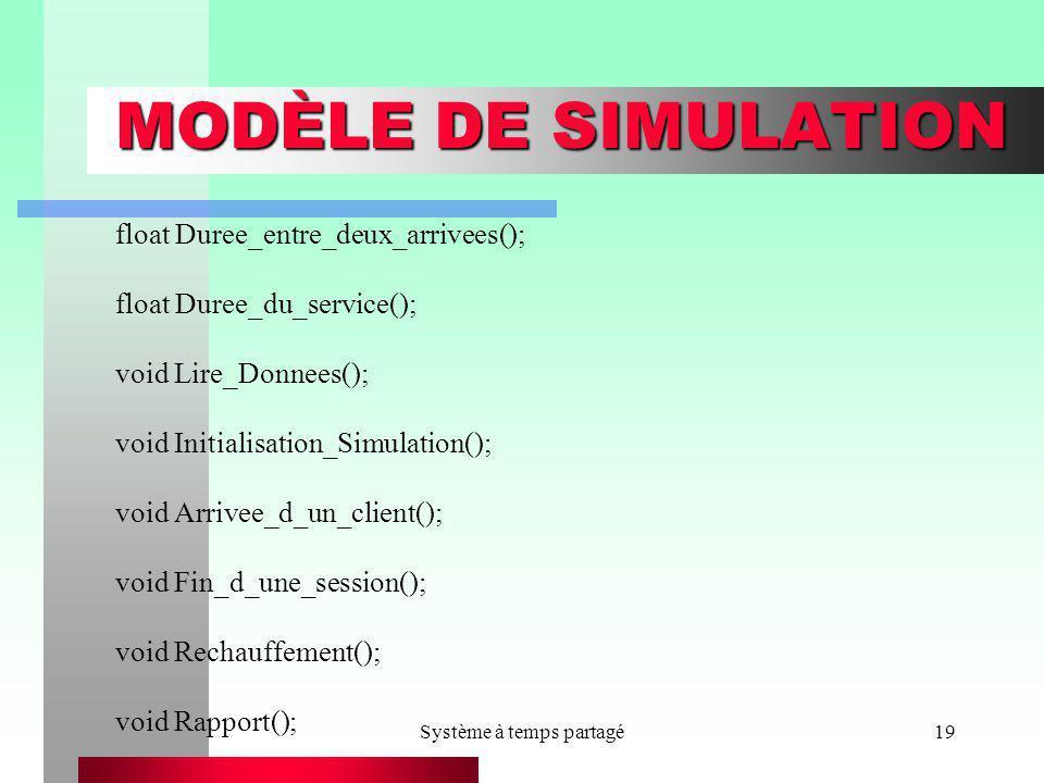 Système à temps partagé19 MODÈLE DE SIMULATION float Duree_entre_deux_arrivees(); float Duree_du_service(); void Lire_Donnees(); void Initialisation_S