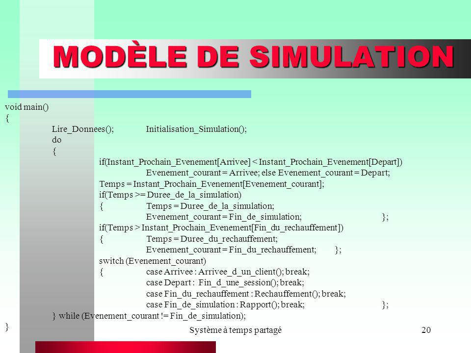 Système à temps partagé20 MODÈLE DE SIMULATION void main() { Lire_Donnees(); Initialisation_Simulation(); do { if(Instant_Prochain_Evenement[Arrivee]