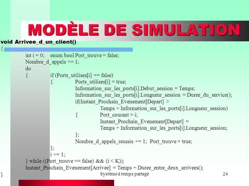 Système à temps partagé24 MODÈLE DE SIMULATION void Arrivee_d_un_client() { int i = 0;enum bool Port_trouve = false; Nombre_d_appels += 1; do {if (Por