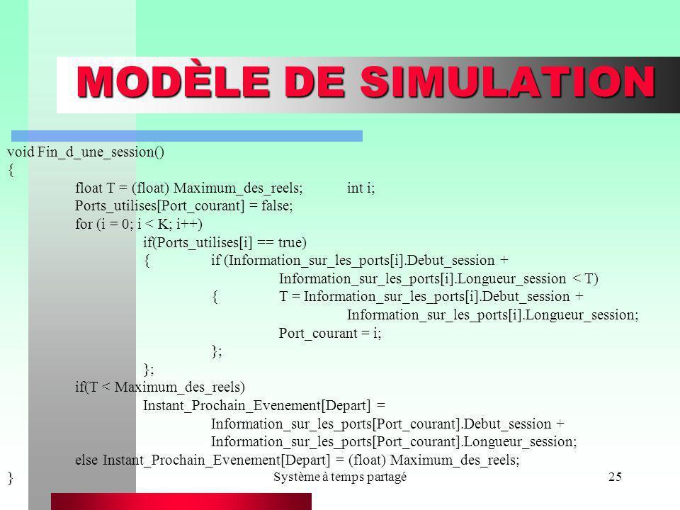Système à temps partagé25 MODÈLE DE SIMULATION void Fin_d_une_session() { float T = (float) Maximum_des_reels;int i; Ports_utilises[Port_courant] = fa