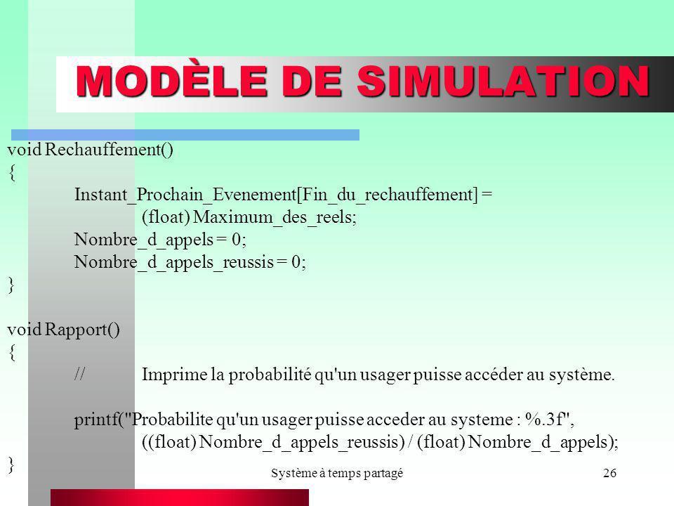 Système à temps partagé26 MODÈLE DE SIMULATION void Rechauffement() { Instant_Prochain_Evenement[Fin_du_rechauffement] = (float) Maximum_des_reels; No