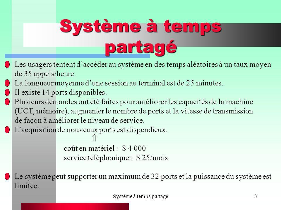 Système à temps partagé3 Les usagers tentent daccéder au système en des temps aléatoires à un taux moyen de 35 appels/heure. La longueur moyenne dune