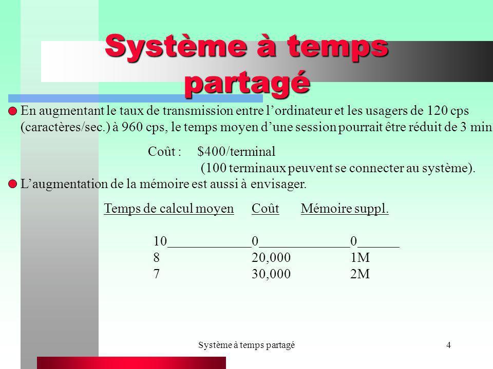 Système à temps partagé4 Temps de calcul moyenCoûtMémoire suppl. 1000 820,0001M 730,0002M En augmentant le taux de transmission entre lordinateur et l