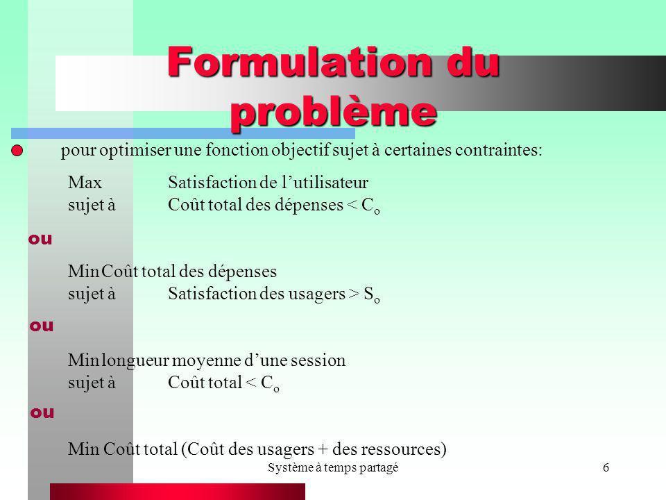 Système à temps partagé6 Formulation du problème MaxSatisfaction de lutilisateur sujet àCoût total des dépenses < C o MinCoût total des dépenses sujet