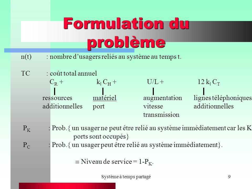 Système à temps partagé9 Formulation du problème ressources matérielaugmentationlignes téléphoniques additionnellesportvitesseadditionnelles transmiss