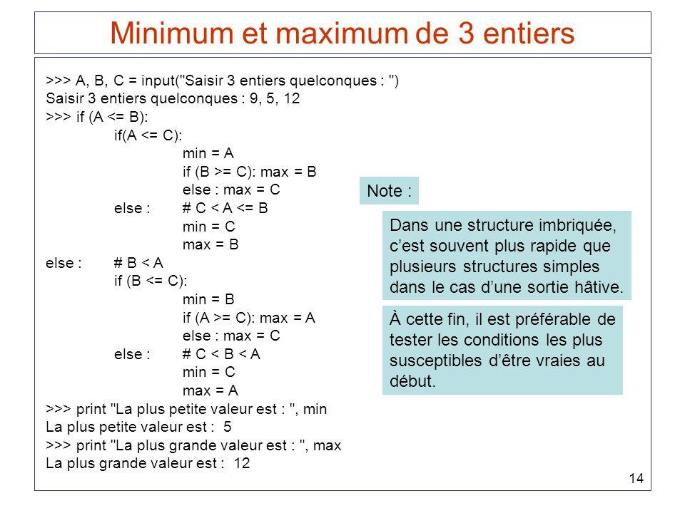 14 Minimum et maximum de 3 entiers >>> A, B, C = input(