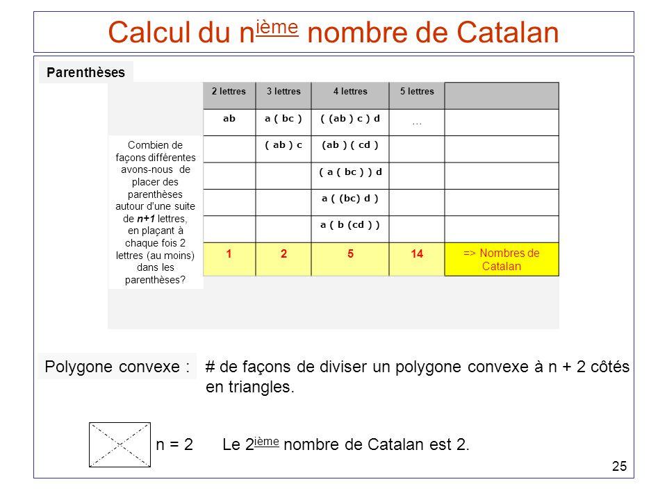 25 Calcul du n ième nombre de Catalan Parenthèses Combien de façons différentes avons-nous de placer des parenthèses autour d'une suite de n+1 lettres
