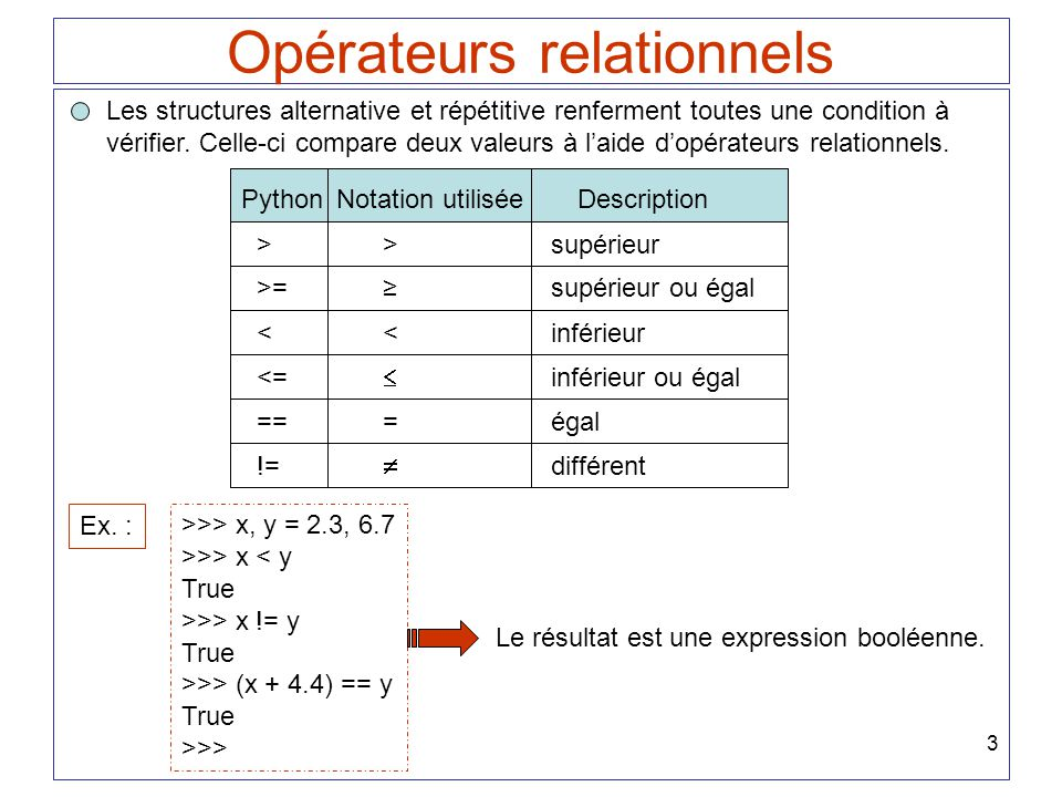 44 Année bissextile >>> annee = input( Entrez l année désirée : ) Entrez l année désirée : 1954 >>> bissextile = ((annee % 400) == 0) >>> bissextile = bissextile or (((annee % 100) != 0) and ((annee % 4) == 0)) >>> print bissextile False Écrire un programme qui lit 2 entiers A et B et vérifie si les 3 conditions suivantes sont satisfaites simultanément : A > 3 B 1 A = 3 A = 1 B 1 A, B = input( Entrez les valeurs de A et de B : ) C1 = (A > 3) <= (B < 2) C2 = (B > 1) <= (A == 3) C3 = (A == 1) <= (B <= 1) print C1 and C2 and C3