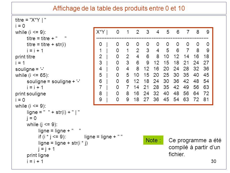 30 Affichage de la table des produits entre 0 et 10 titre =