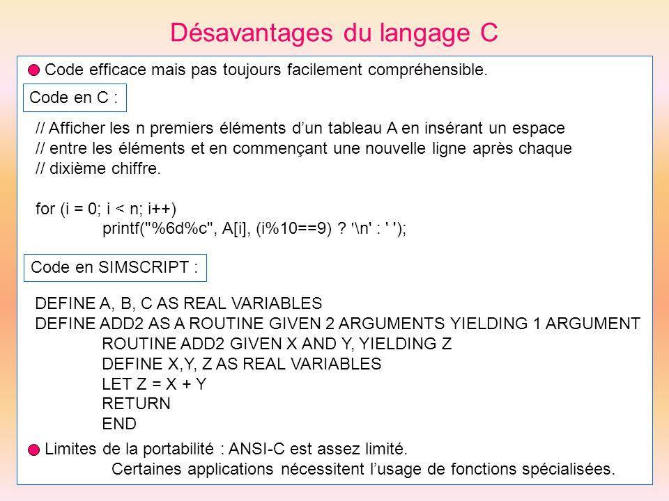Désavantages du langage C Code efficace mais pas toujours facilement compréhensible. Code en C : // Afficher les n premiers éléments dun tableau A en