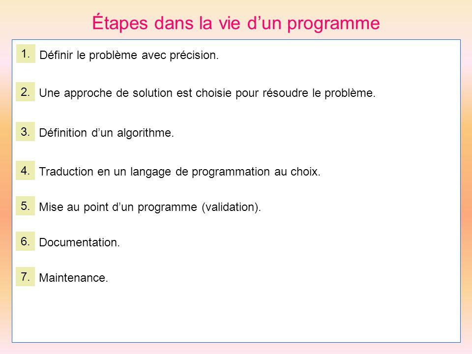 Étapes dans la vie dun programme 1. Définir le problème avec précision. 2. Une approche de solution est choisie pour résoudre le problème. 3. Définiti