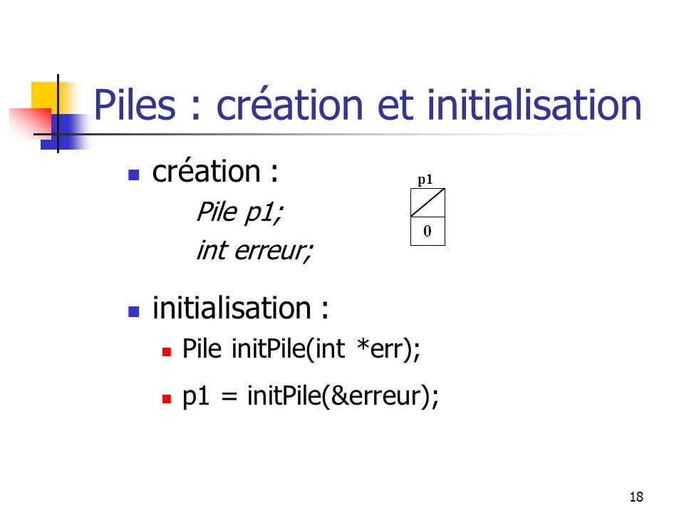 18 création : Pile p1; int erreur; initialisation : Pile initPile(int *err); p1 = initPile(&erreur); 0 p1 Piles : création et initialisation