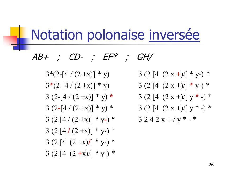 26 Notation polonaise inversée AB+ ; CD- ; EF* ; GH/ 3*(2-[4 / (2 +x)] * y) 3 (2-[4 / (2 +x)] * y) * 3 (2 [4 / (2 +x)] * y-) * 3 (2 [4 (2 +x)/] * y-) * 3*(2-[4 / (2 +x)] * y)3 (2 [4 (2 x +)/] * y-) * 3 (2 [4 (2 x +)/] y * -) * 3 2 4 2 x + / y * - *