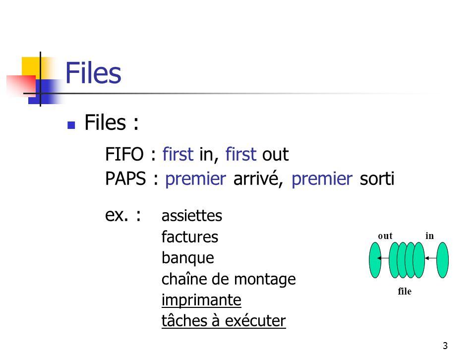 3 Files Files : FIFO : first in, first out PAPS : premier arrivé, premier sorti ex. : assiettes factures banque chaîne de montage imprimante tâches à