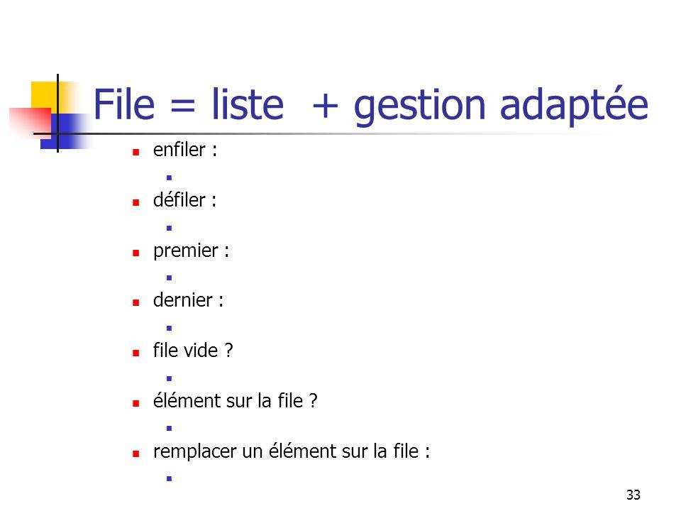 33 File = liste + gestion adaptée enfiler : défiler : premier : dernier : file vide .