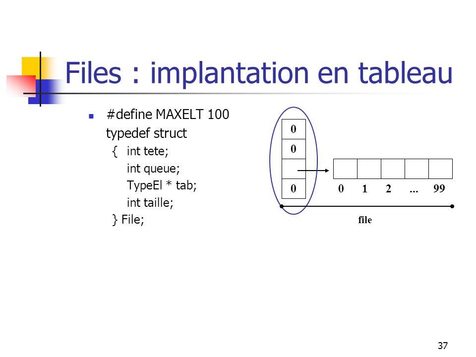 37 #define MAXELT 100 typedef struct {int tete; int queue; TypeEl * tab; int taille; } File; 0 file 0 0 012...99 Files : implantation en tableau
