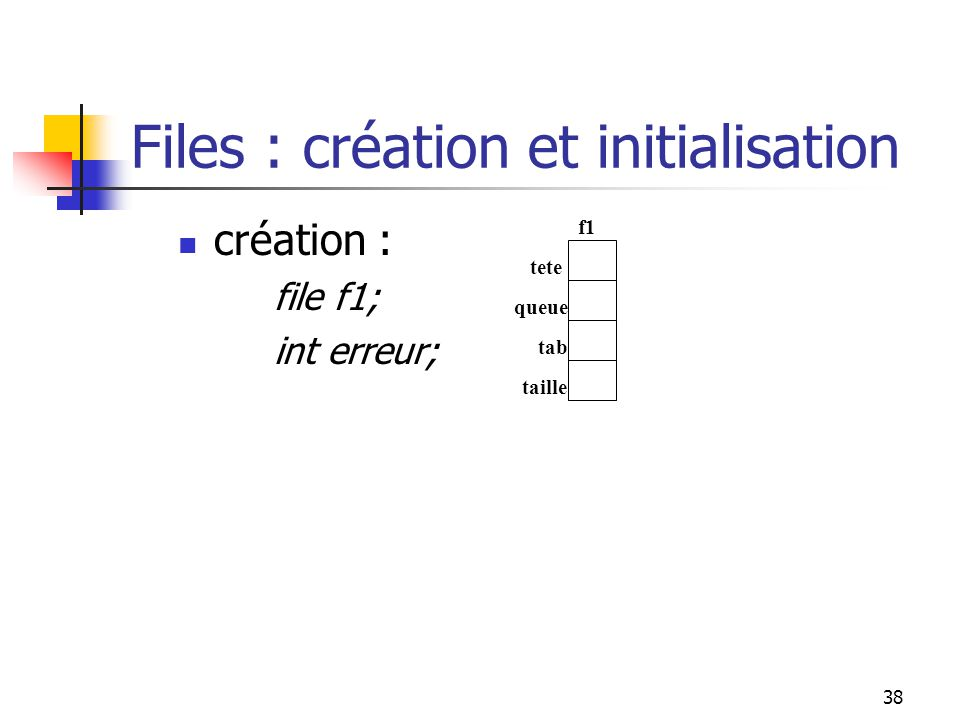 38 création : file f1; int erreur; f1 tete queue tab taille Files : création et initialisation