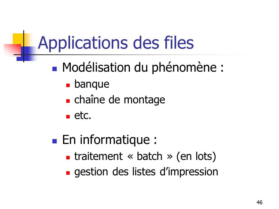 46 Applications des files Modélisation du phénomène : banque chaîne de montage etc.