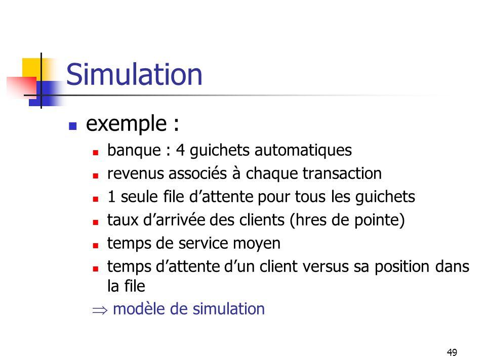 49 Simulation exemple : banque : 4 guichets automatiques revenus associés à chaque transaction 1 seule file dattente pour tous les guichets taux darrivée des clients (hres de pointe) temps de service moyen temps dattente dun client versus sa position dans la file modèle de simulation