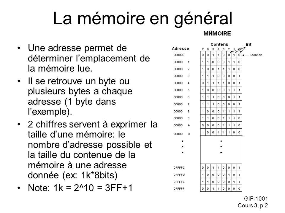 GIF-1001 Cours 3, p.2 La mémoire en général Une adresse permet de déterminer lemplacement de la mémoire lue. Il se retrouve un byte ou plusieurs bytes
