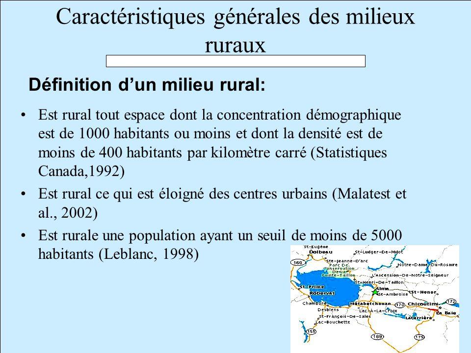 Caractéristiques générales des milieux ruraux Est rural tout espace dont la concentration démographique est de 1000 habitants ou moins et dont la dens