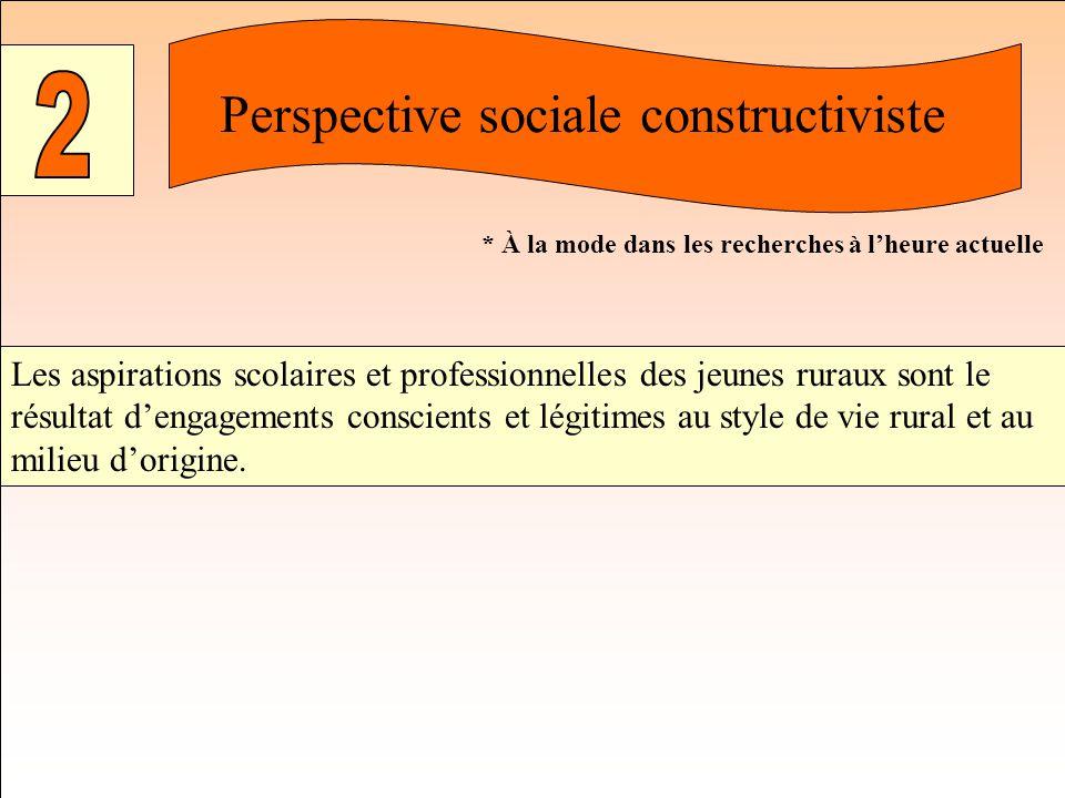 Perspective sociale constructiviste Les aspirations scolaires et professionnelles des jeunes ruraux sont le résultat dengagements conscients et légiti