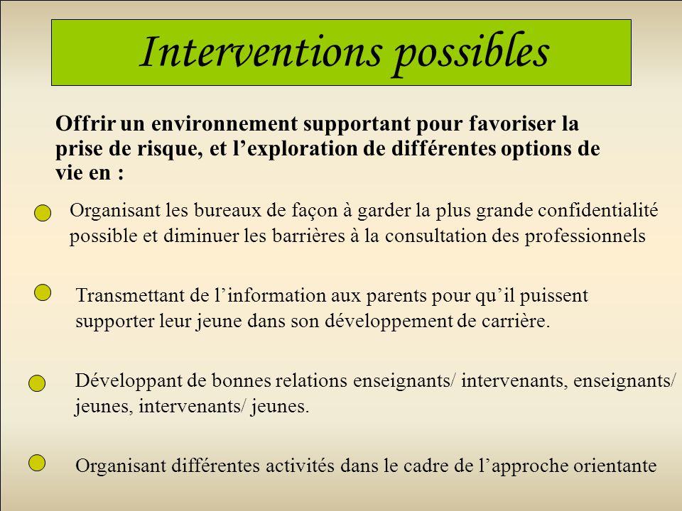 Interventions possibles Offrir un environnement supportant pour favoriser la prise de risque, et lexploration de différentes options de vie en : Organ
