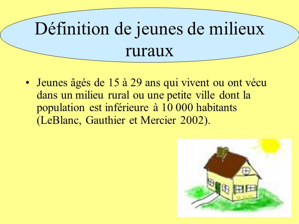 Définition de jeunes de milieux ruraux Jeunes âgés de 15 à 29 ans qui vivent ou ont vécu dans un milieu rural ou une petite ville dont la population e