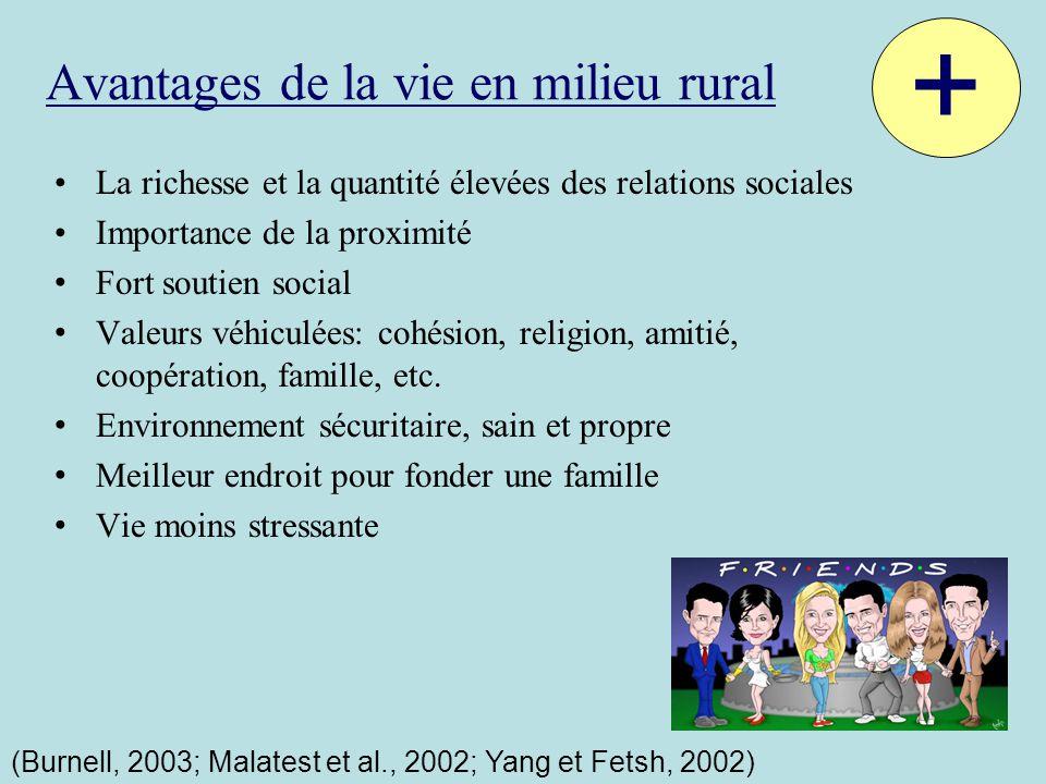 Avantages de la vie en milieu rural La richesse et la quantité élevées des relations sociales Importance de la proximité Fort soutien social Valeurs véhiculées: cohésion, religion, amitié, coopération, famille, etc.