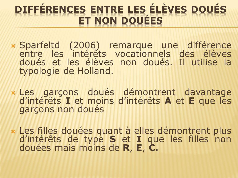 Sparfeltd (2006) remarque une différence entre les intérêts vocationnels des élèves doués et les élèves non doués. Il utilise la typologie de Holland.