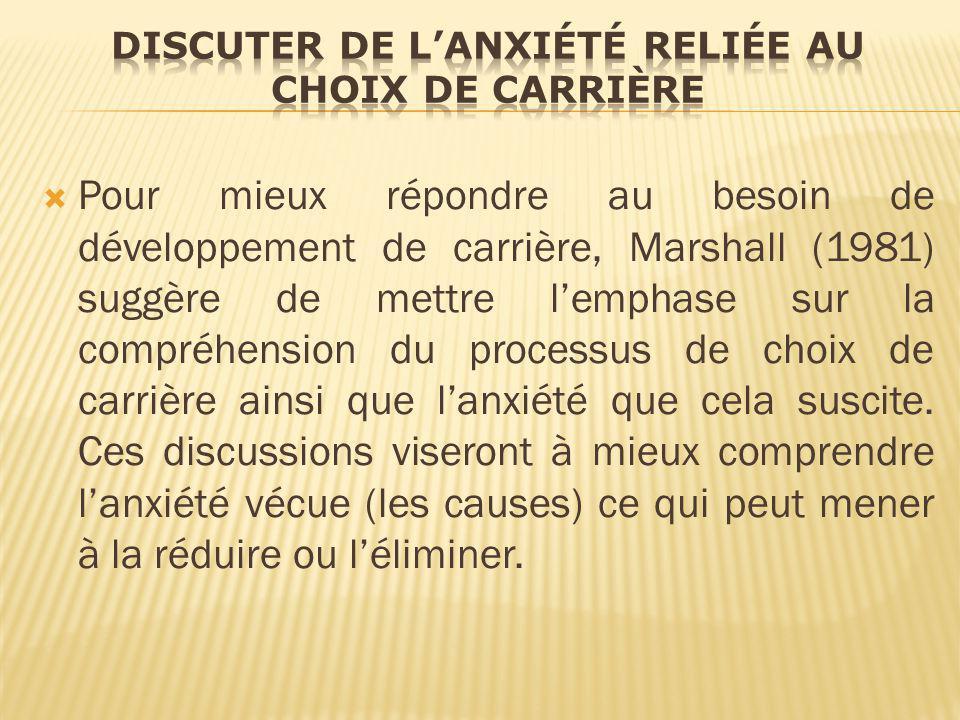 Pour mieux répondre au besoin de développement de carrière, Marshall (1981) suggère de mettre lemphase sur la compréhension du processus de choix de c