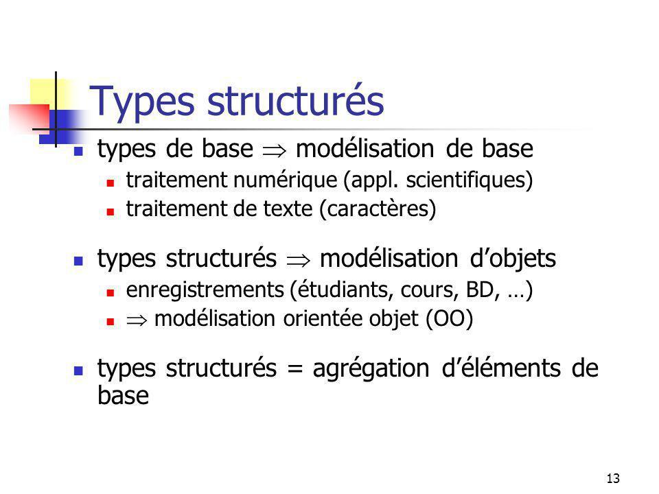 12 Types de base Types de base: en C: int, float, char, double, long, short tableaux, struct, etc. en Pascal: set en SmallTalk: dictionnaires: { }