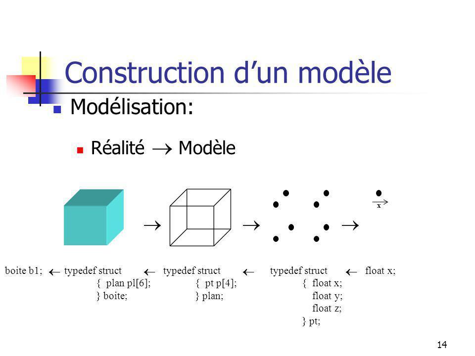13 Types structurés types de base modélisation de base traitement numérique (appl.