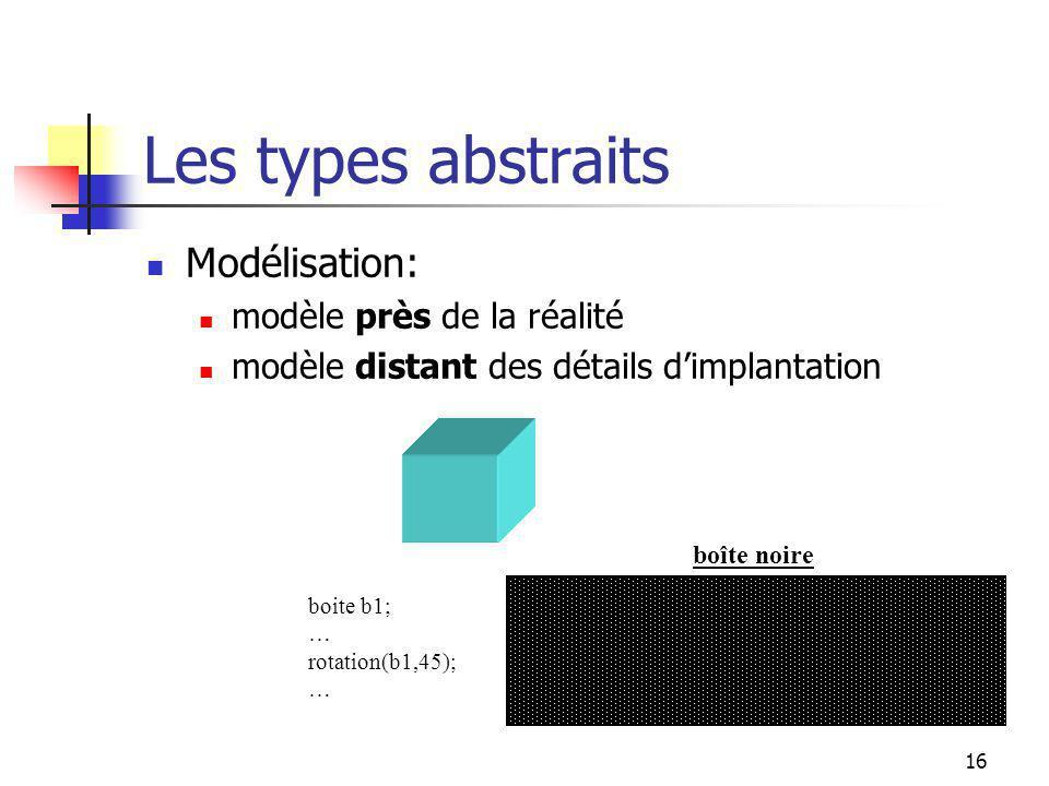15 Modélisation = transfert Modélisation: Réalité Modèle boite b1; … rotation(b1,45); …