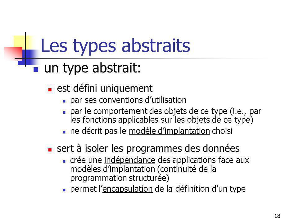 17 Les types abstraits programme indépendant de limplantation du type boite : boite b1, b2, b3; créer(b1, …); b2 = b1; b3 = b2; rotation(b1,45); pose_sur(b2,b3); boite est alors un type abstrait!