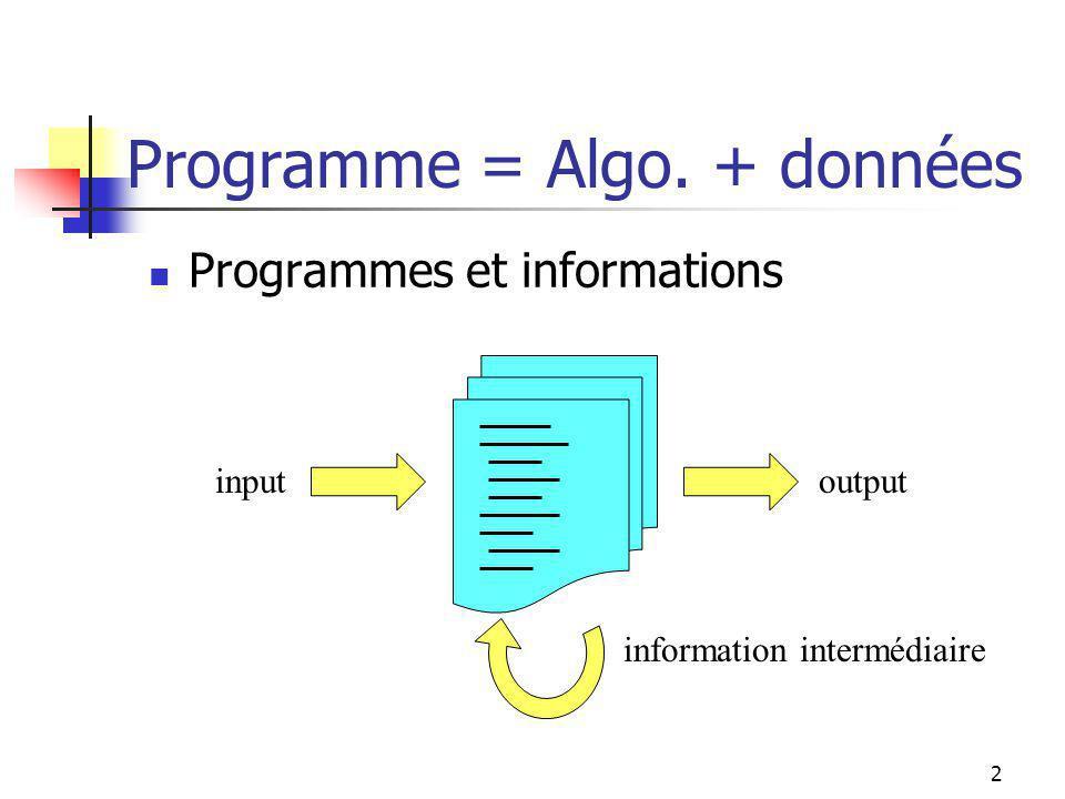 IFT-10541A : Hiver 2003 Semaine 1 : Type de données abstrait
