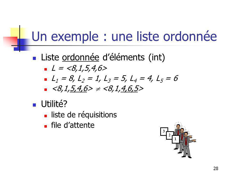 27 Liste ordonnée déléments (int) L = L 1 = 8, L 2 = 1, L 3 = 5, L 4 = 4, L 5 = 6 Utilité.