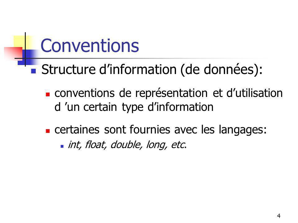 3 Conventions Représentation de linformation conventions de représentation: integer idem pour tout programme sur un même ordinateur, utilisant le même langage: int x; conventions dutilisation: integer pas de décimales: x = 5/2;