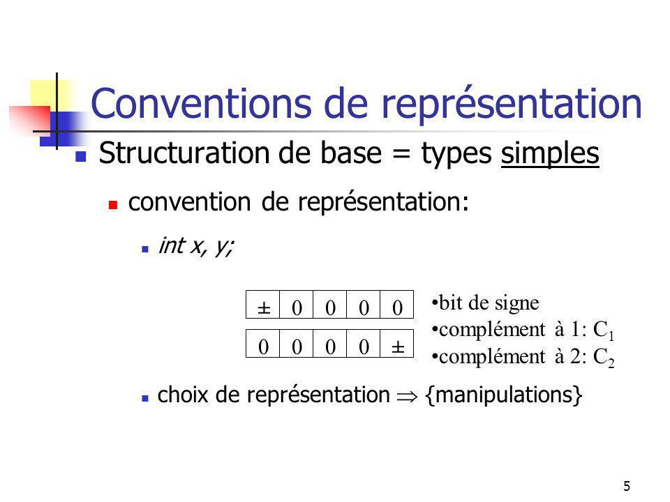 4 Conventions Structure dinformation (de données): conventions de représentation et dutilisation d un certain type dinformation certaines sont fournies avec les langages: int, float, double, long, etc.