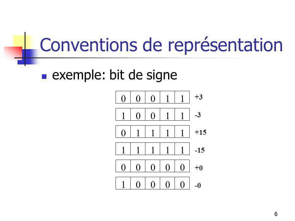 5 Conventions de représentation Structuration de base = types simples convention de représentation: int x, y; choix de représentation {manipulations} 0000 00±00 ± bit de signe complément à 1: C 1 complément à 2: C 2