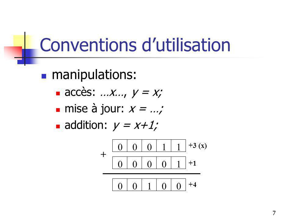 6 0011 00111 0 1111 11111 0 0000 00001 0 +3 -3 +15 -15 +0 -0 exemple: bit de signe Conventions de représentation