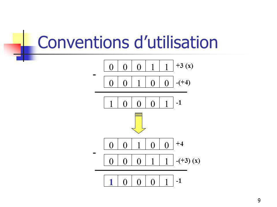 8 Conventions dutilisation 0011 00100 0 +3 (x) +(+1) 00010 +2 - 0011 00101 0 +3 (x) +(-1) 00010 +2 +