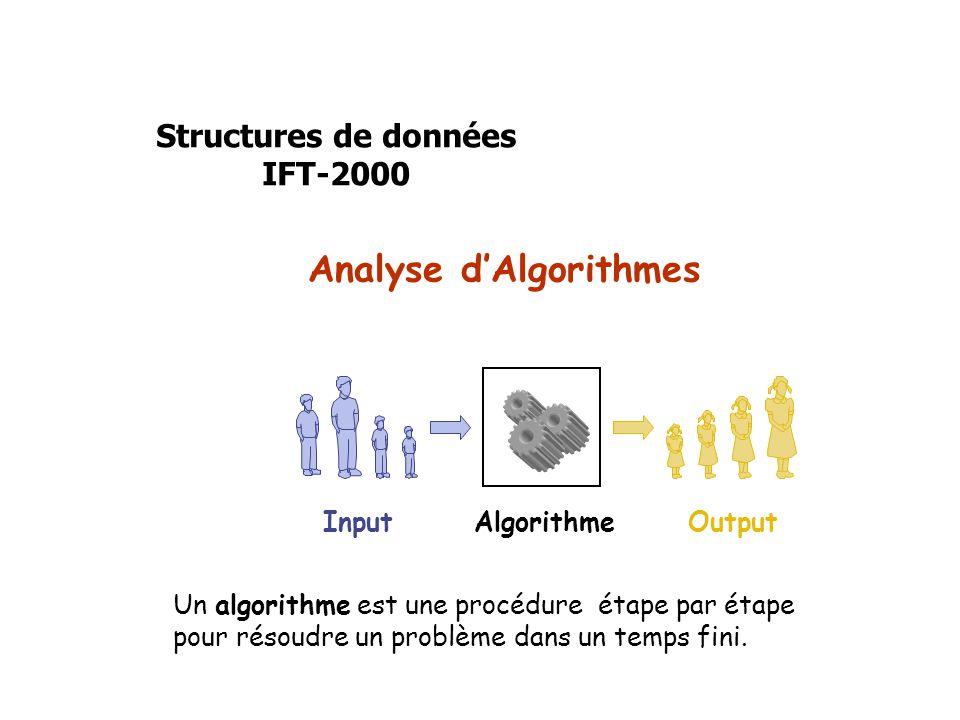 Analyse dAlgorithmes Algorithme Input Output Un algorithme est une procédure étape par étape pour résoudre un problème dans un temps fini. Structures