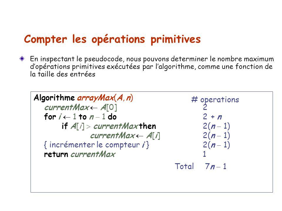 Compter les opérations primitives En inspectant le pseudocode, nous pouvons determiner le nombre maximum dopérations primitives exécutées par lalgorit