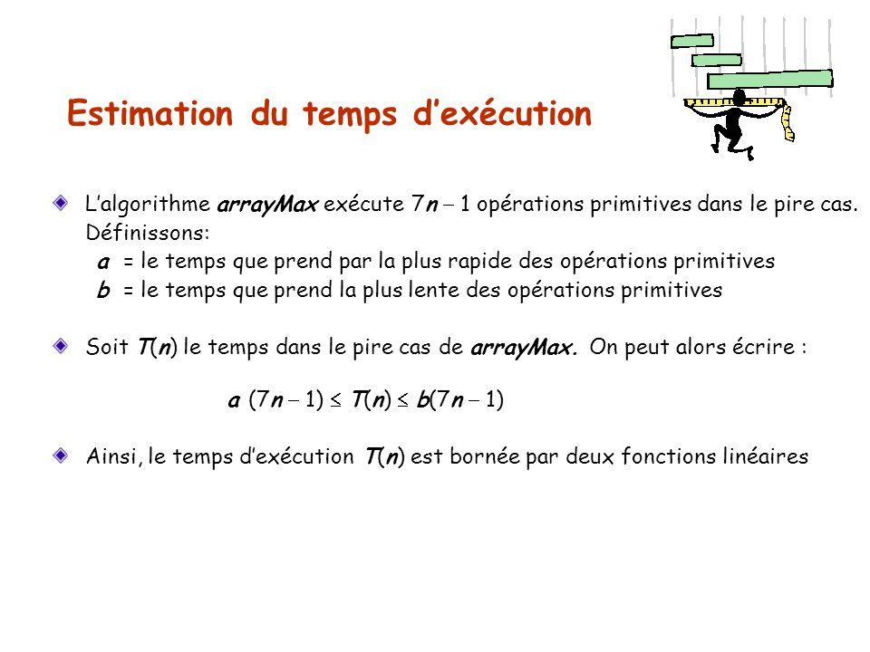 Estimation du temps dexécution Lalgorithme arrayMax exécute 7n 1 opérations primitives dans le pire cas. Définissons: a= le temps que prend par la plu