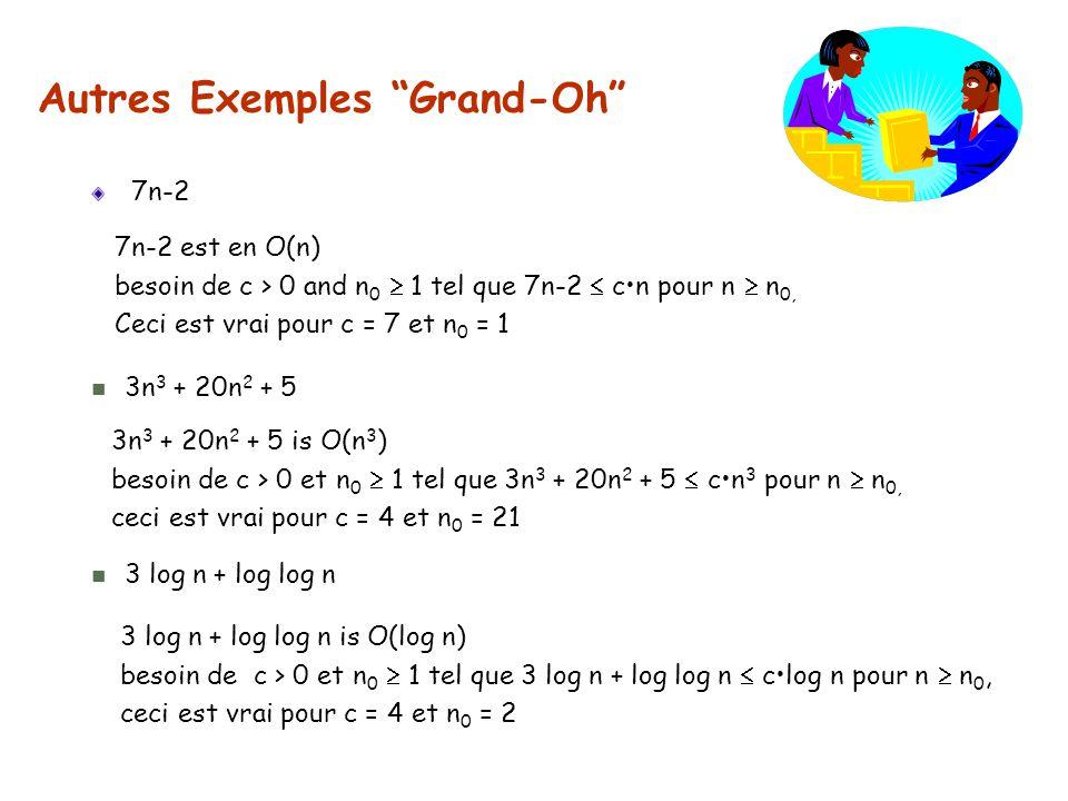 Autres Exemples Grand-Oh 7n-2 7n-2 est en O(n) besoin de c > 0 and n 0 1 tel que 7n-2 cn pour n n 0, Ceci est vrai pour c = 7 et n 0 = 1 3n 3 + 20n 2