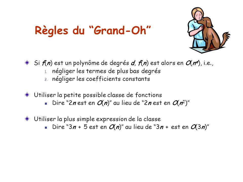 Règles du Grand-Oh Si f(n) est un polynôme de degrés d, f(n) est alors en O(n d ), i.e., 1. négliger les termes de plus bas degrés 2. négliger les coe